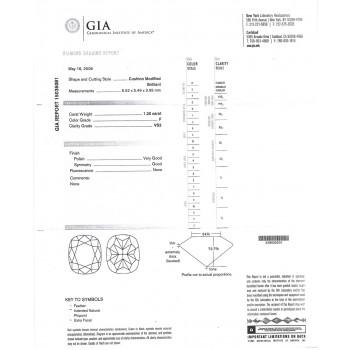 1.20 CT CUSHION CUT DIAMOND F/VS2 GIA#15036081