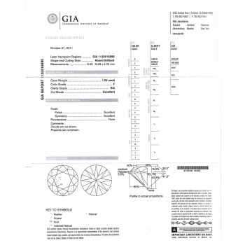 1.03 CT ROUND DIAMOND F/SI2 GIA#1125516894