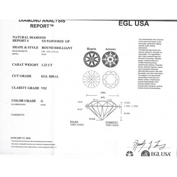 1.22 CT ROUND DIAMOND G/VS2 EGL#US914910301D